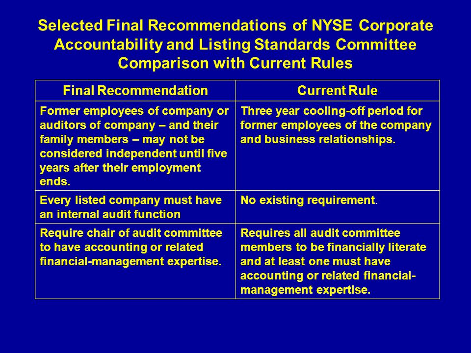 Selected Final Recommendations of NYSE Corporate Accountability and Listing Standards Committee Comparison with Current Rules Final RecommendationCurrent Rule Former employees of company or auditors of company – and their family members – may not be considered independent until five years after their employment ends.