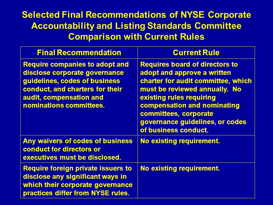 Selected Final Recommendations of NYSE Corporate Accountability and Listing Standards Committee Comparison with Current Rules Final RecommendationCurrent Rule Require companies to adopt and disclose corporate governance guidelines, codes of business conduct, and charters for their audit, compensation and nominations committees.