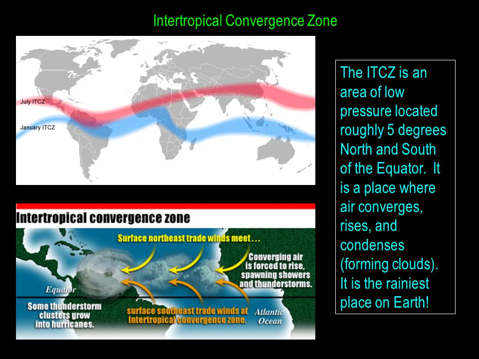 Intertropical Convergence Zone The ITCZ is an area of low pressure located roughly 5 degrees North and South of the Equator. It is a place where air c