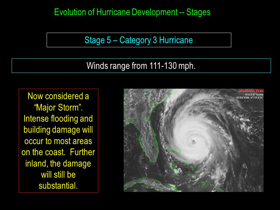 Evolution of Hurricane Development -- Stages Stage 5 – Category 3 Hurricane Winds range from 111-130 mph.