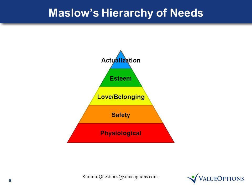 SummitQuestions@valueoptions.com 9 Maslow's Hierarchy of Needs Actualization Esteem Love/Belonging Safety Physiological