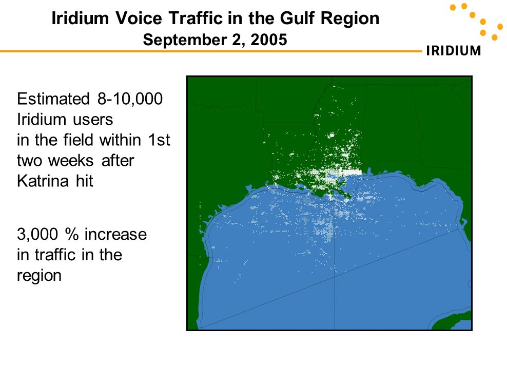 Iridium Voice Traffic in the Gulf Region September 2, 2005 Estimated 8-10,000 Iridium users in the field within 1st two weeks after Katrina hit 3,000