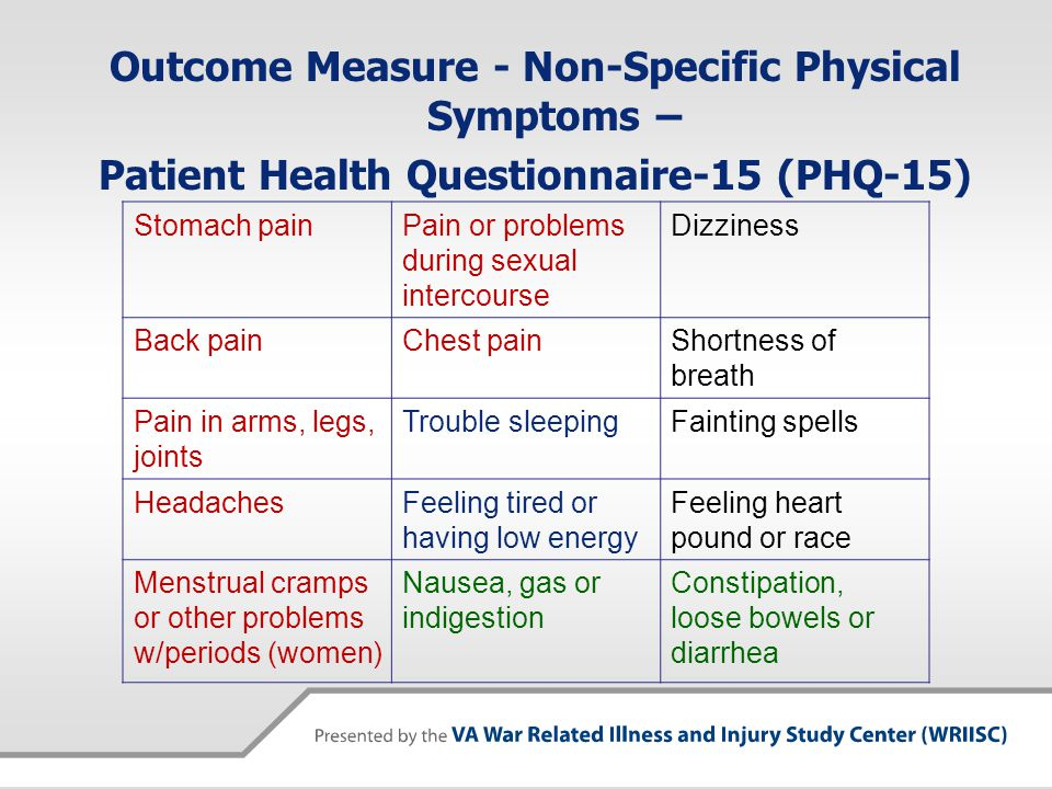 Outcome Measure - Non-Specific Physical Symptoms – Patient Health Questionnaire-15 (PHQ-15) Stomach painPain or problems during sexual intercourse Dizziness Back painChest painShortness of breath Pain in arms, legs, joints Trouble sleepingFainting spells HeadachesFeeling tired or having low energy Feeling heart pound or race Menstrual cramps or other problems w/periods (women) Nausea, gas or indigestion Constipation, loose bowels or diarrhea