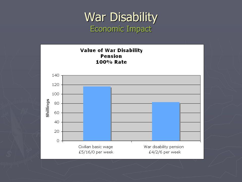 War Disability Economic Impact