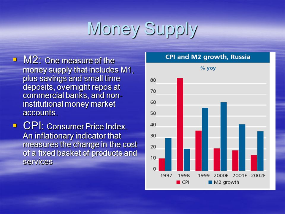 Money Supply  M2: One measure of the money supply that includes M1, plus savings and small time deposits, overnight repos at commercial banks, and non- institutional money market accounts.