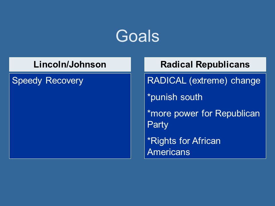 Goals Speedy Recovery Lincoln/Johnson RADICAL (extreme) change *punish south *more power for Republican Party *Rights for African Americans Radical Re