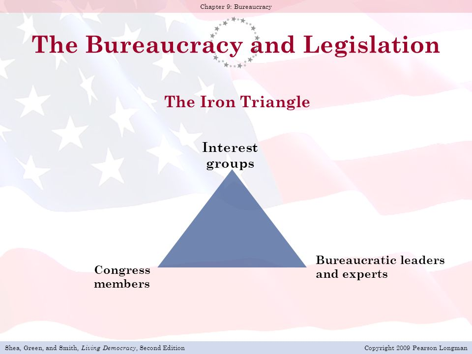 Shea, Green, and Smith, Living Democracy, Second EditionCopyright 2009 Pearson Longman Chapter 9: Bureaucracy The Bureaucracy and Legislation The Iron Triangle Interest groups Congress members Bureaucratic leaders and experts