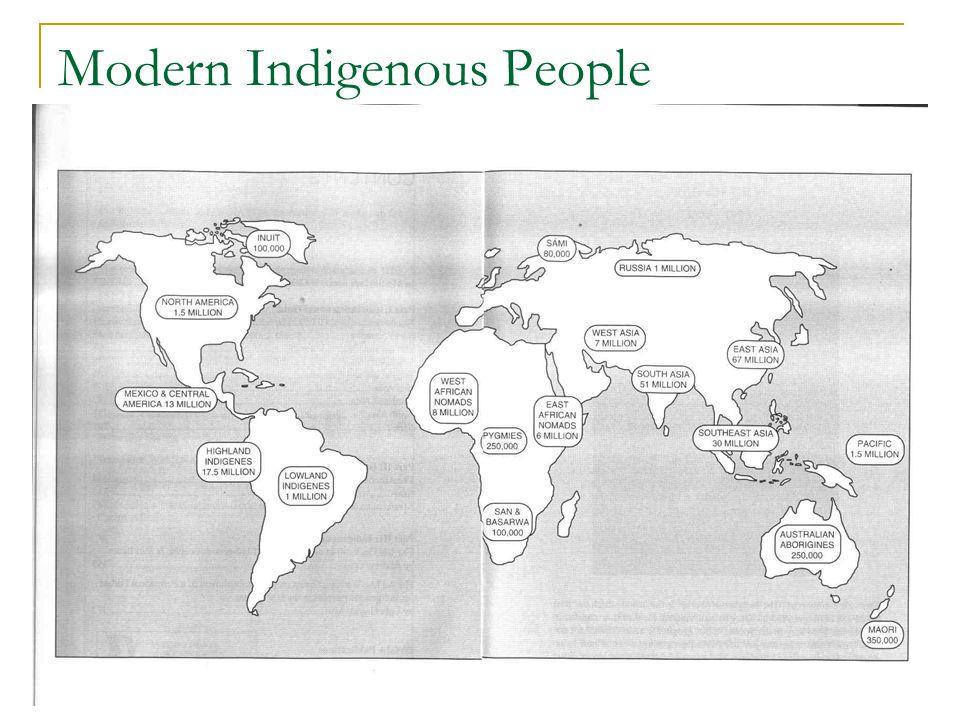 Modern Indigenous People