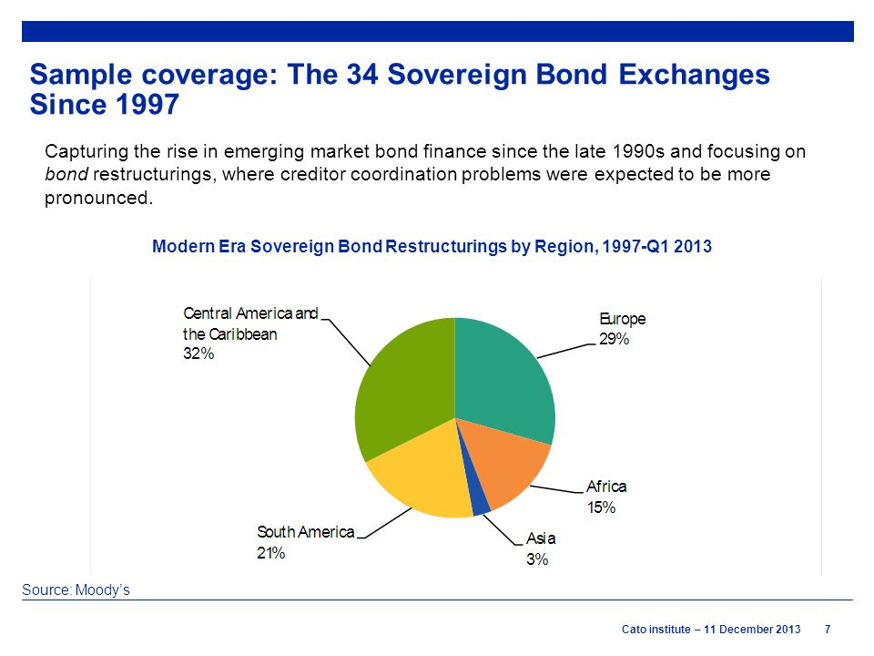 7Cato institute – 11 December 2013 Sample coverage: The 34 Sovereign Bond Exchanges Since 1997 Capturing the rise in emerging market bond finance since the late 1990s and focusing on bond restructurings, where creditor coordination problems were expected to be more pronounced.