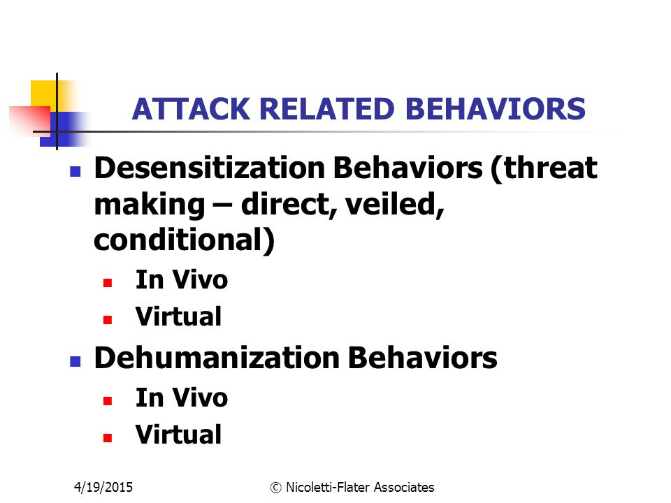 4/19/2015© Nicoletti-Flater Associates ATTACK RELATED BEHAVIORS Desensitization Behaviors (threat making – direct, veiled, conditional) In Vivo Virtual Dehumanization Behaviors In Vivo Virtual