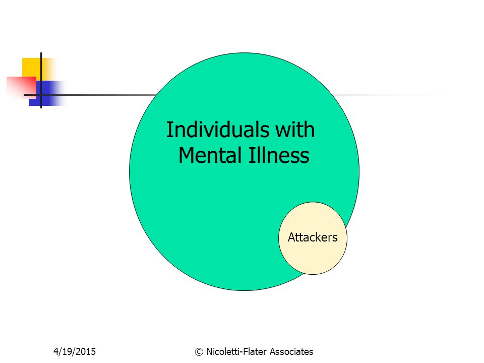 4/19/2015© Nicoletti-Flater Associates Individuals with Mental Illness Attackers