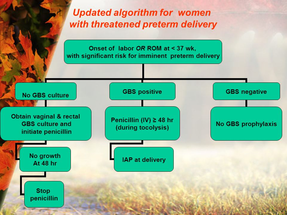 Updated algorithm for women with threatened preterm delivery Onset of labor OR ROM at < 37 wk, with significant risk for imminent preterm delivery No