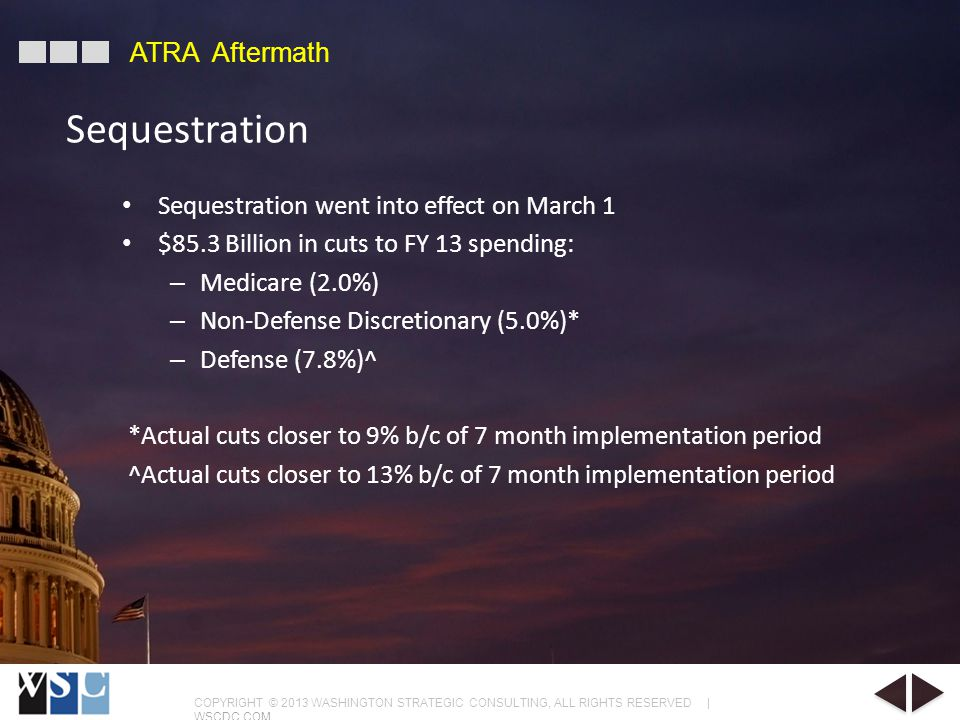 COPYRIGHT © 2013 WASHINGTON STRATEGIC CONSULTING, ALL RIGHTS RESERVED | WSCDC.COM ATRA Aftermath Sequestration went into effect on March 1 $85.3 Billion in cuts to FY 13 spending: – Medicare (2.0%) – Non-Defense Discretionary (5.0%)* – Defense (7.8%)^ *Actual cuts closer to 9% b/c of 7 month implementation period ^Actual cuts closer to 13% b/c of 7 month implementation period Sequestration