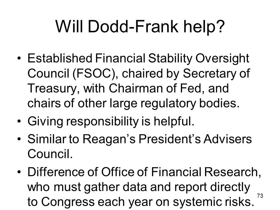 Will Dodd-Frank help.