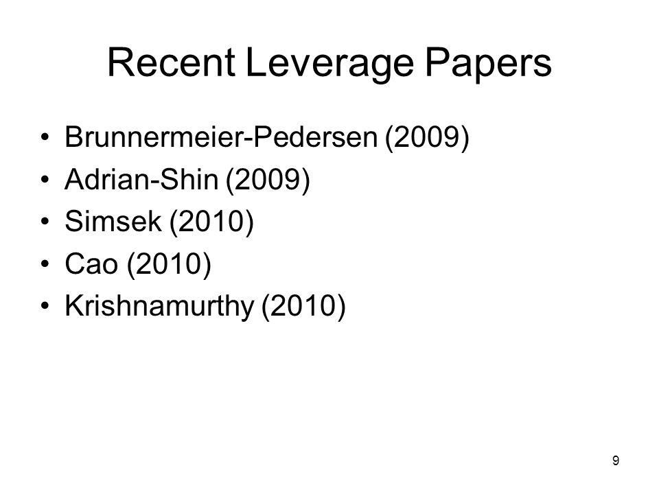 9 Recent Leverage Papers Brunnermeier-Pedersen (2009) Adrian-Shin (2009) Simsek (2010) Cao (2010) Krishnamurthy (2010)