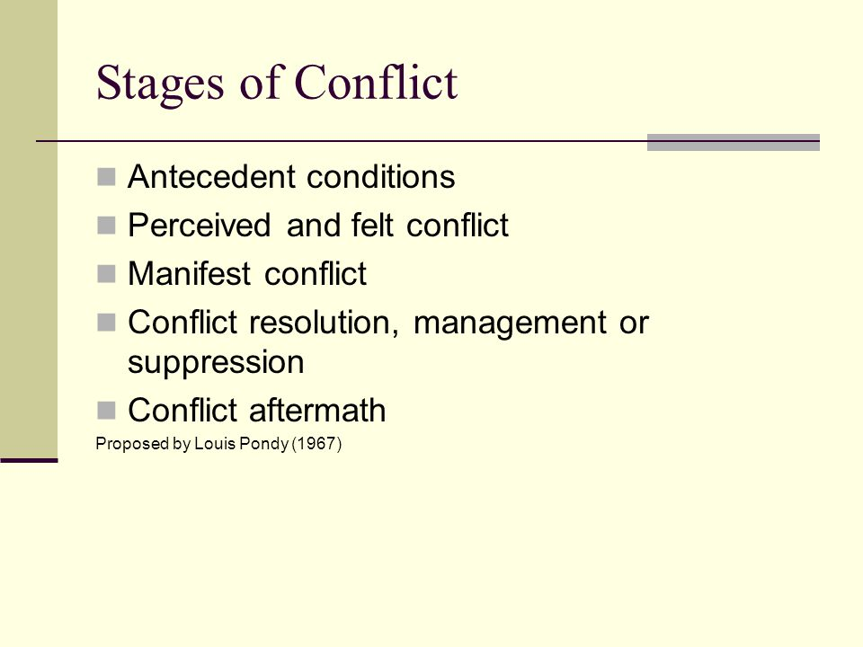 Stages of Conflict Antecedent conditions Perceived and felt conflict Manifest conflict Conflict resolution, management or suppression Conflict afterma