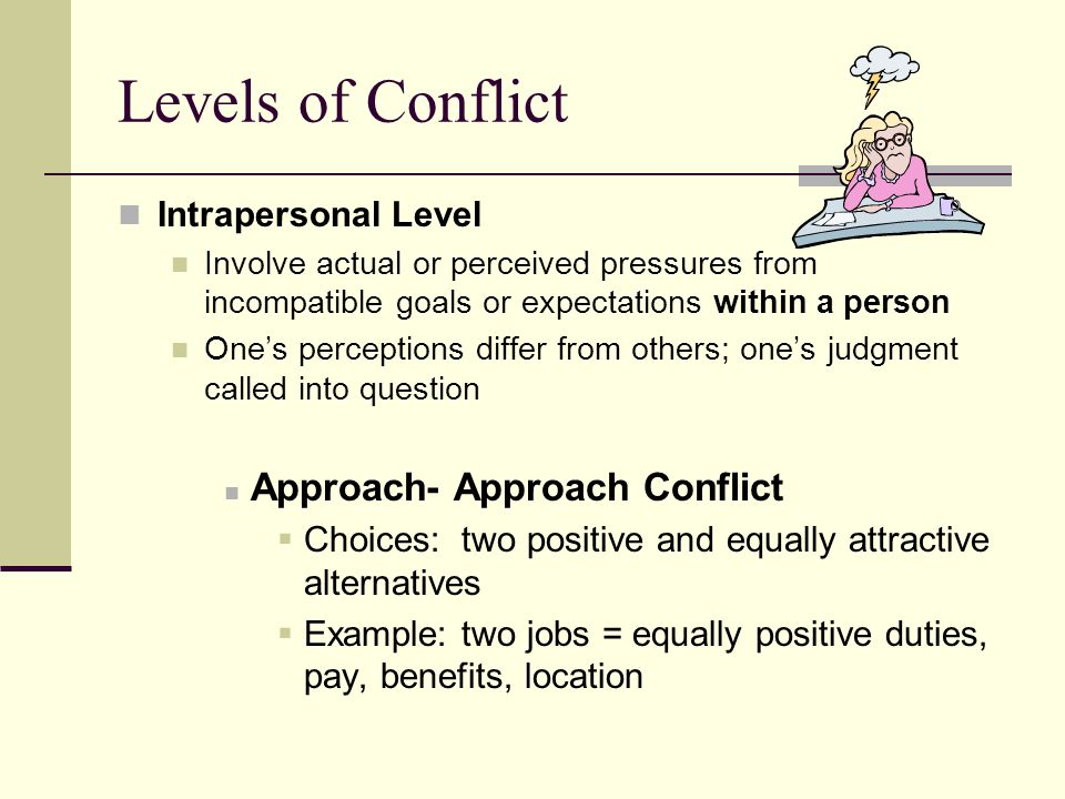 Levels of Conflict Intrapersonal Level Involve actual or perceived pressures from incompatible goals or expectations within a person One's perceptions