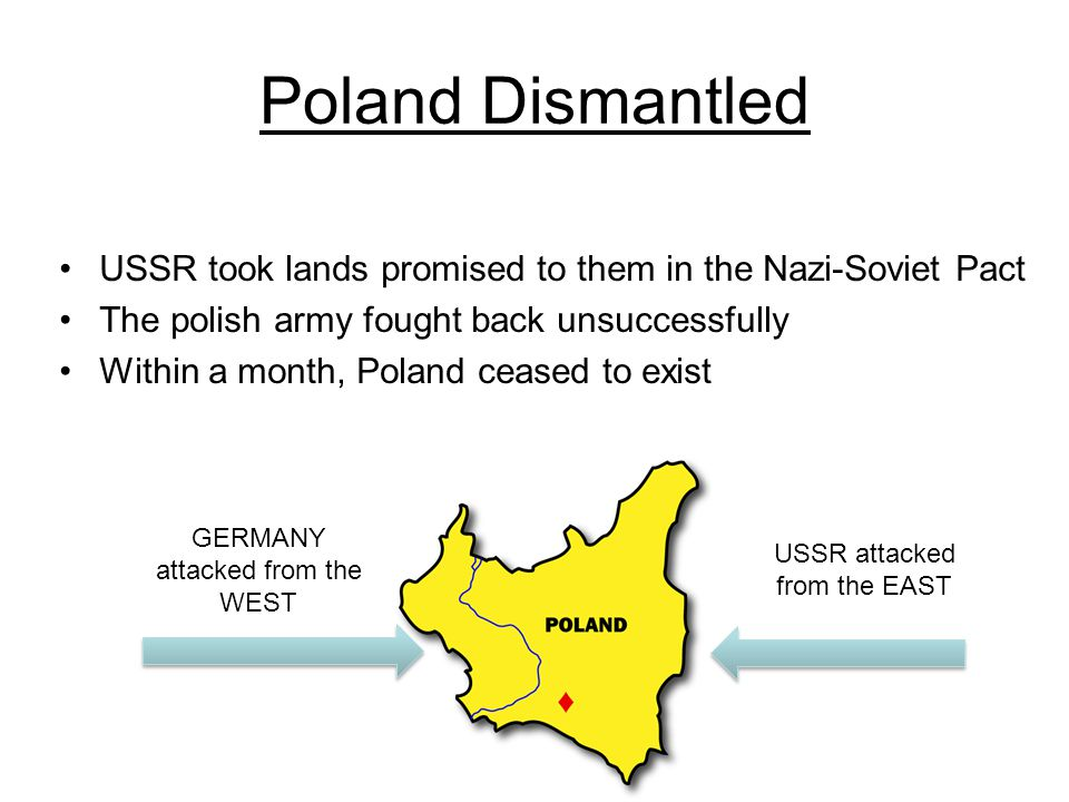 Poland Dismantled USSR took lands promised to them in the Nazi-Soviet Pact The polish army fought back unsuccessfully Within a month, Poland ceased to