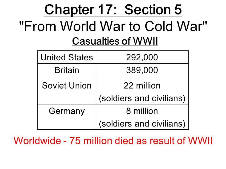 United States292,000 Britain389,000 Soviet Union22 million (soldiers and civilians) Germany8 million (soldiers and civilians) Casualties of WWII Chapt