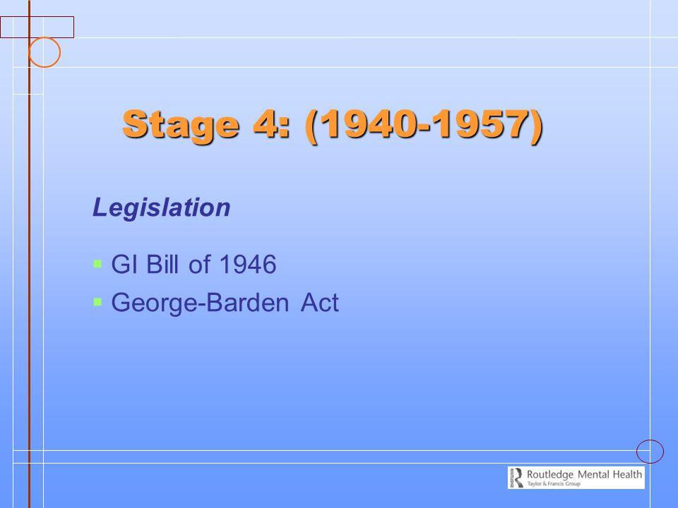 Stage 4: (1940-1957) Legislation   GI Bill of 1946   George-Barden Act