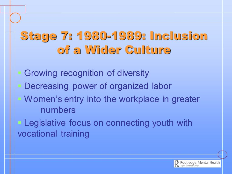 Stage 7: 1980-1989: Inclusion of a Wider Culture   Growing recognition of diversity   Decreasing power of organized labor   Women's entry into t