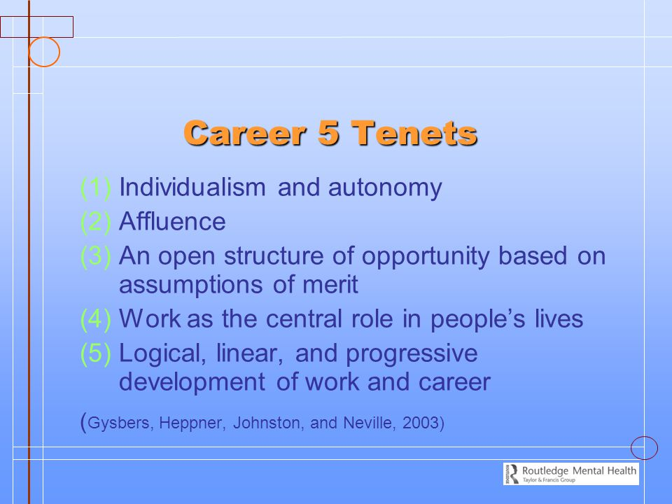 Career 5 Tenets (1) (1)Individualism and autonomy (2) (2)Affluence (3) (3)An open structure of opportunity based on assumptions of merit (4) (4)Work a