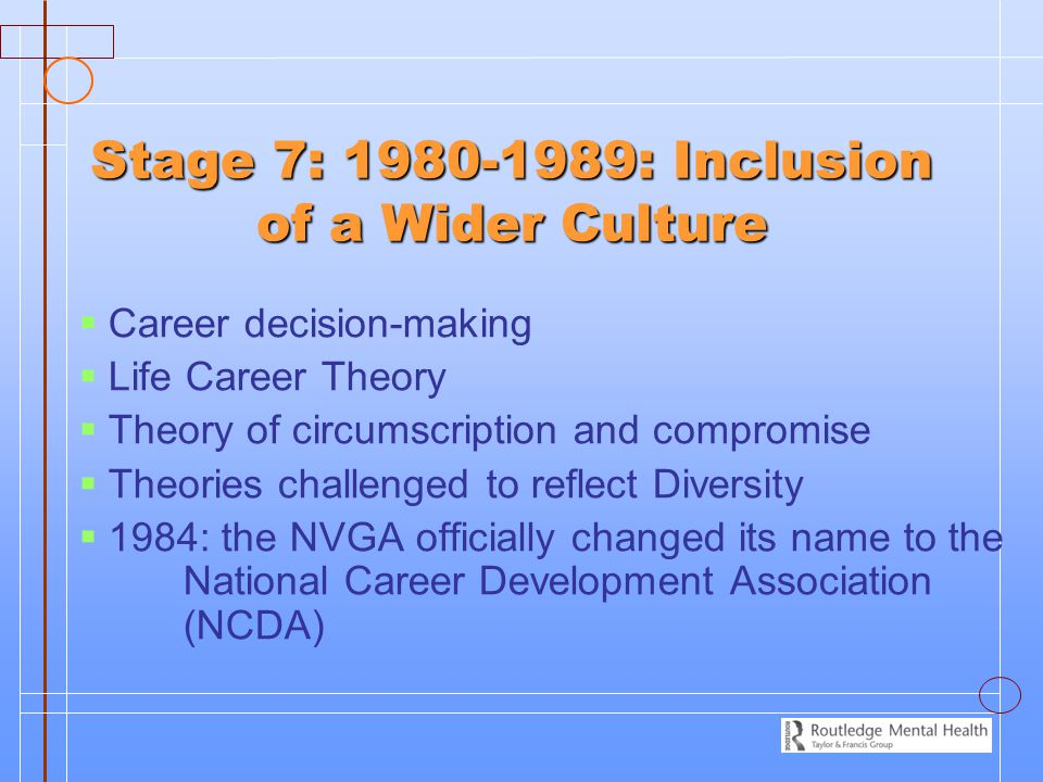 Stage 7: 1980-1989: Inclusion of a Wider Culture   Career decision-making   Life Career Theory   Theory of circumscription and compromise   Th