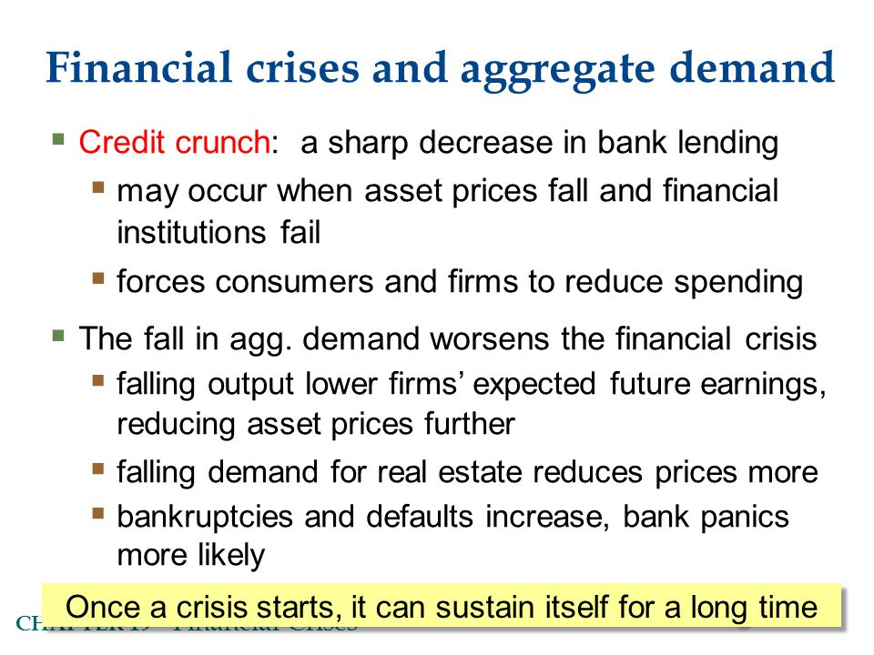 CHAPTER 19 Financial Crises Financial crises and aggregate demand  Credit crunch: a sharp decrease in bank lending  may occur when asset prices fall and financial institutions fail  forces consumers and firms to reduce spending  The fall in agg.