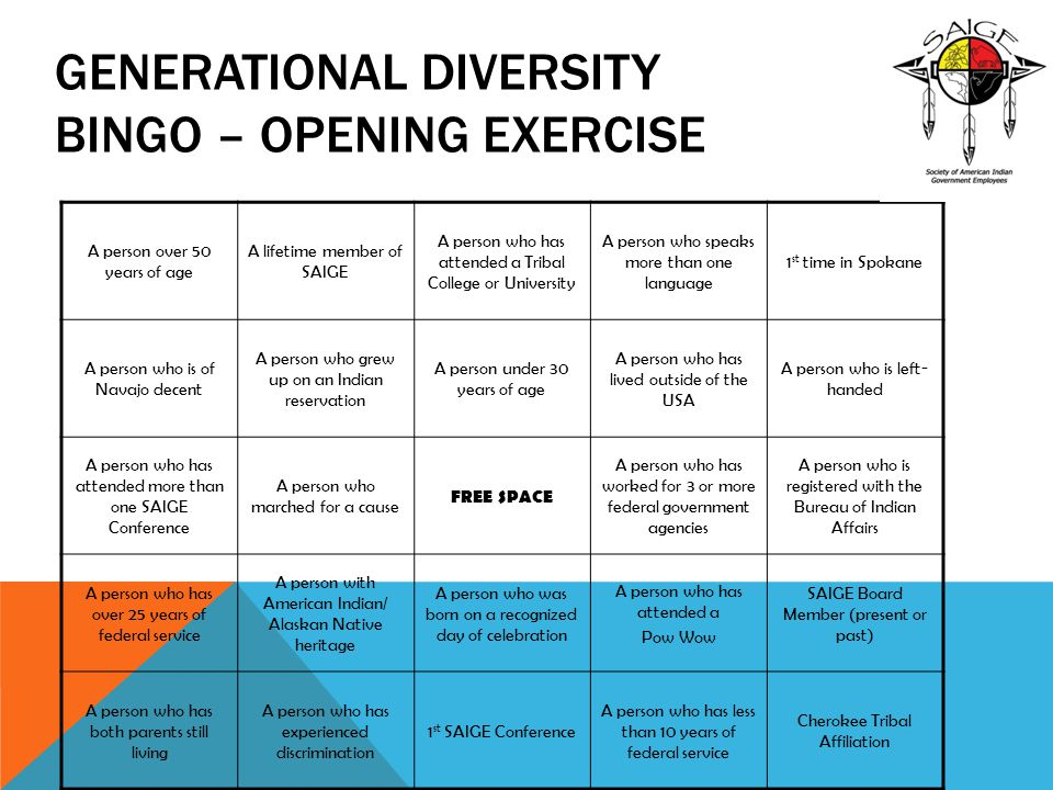GENERATIONAL DIVERSITY BINGO – OPENING EXERCISE A person over 50 years of age A lifetime member of SAIGE A person who has attended a Tribal College or University A person who speaks more than one language 1 st time in Spokane A person who is of Navajo decent A person who grew up on an Indian reservation A person under 30 years of age A person who has lived outside of the USA A person who is left- handed A person who has attended more than one SAIGE Conference A person who marched for a cause FREE SPACE A person who has worked for 3 or more federal government agencies A person who is registered with the Bureau of Indian Affairs A person who has over 25 years of federal service A person with American Indian/ Alaskan Native heritage A person who was born on a recognized day of celebration A person who has attended a Pow Wow SAIGE Board Member (present or past) A person who has both parents still living A person who has experienced discrimination 1 st SAIGE Conference A person who has less than 10 years of federal service Cherokee Tribal Affiliation