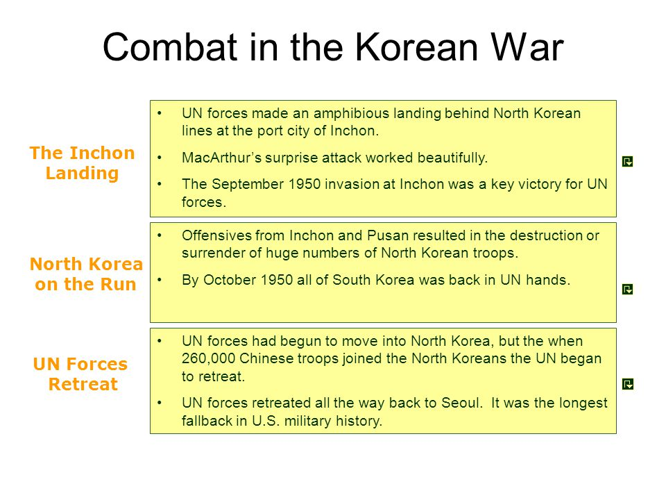 Combat in the Korean War Offensives from Inchon and Pusan resulted in the destruction or surrender of huge numbers of North Korean troops.