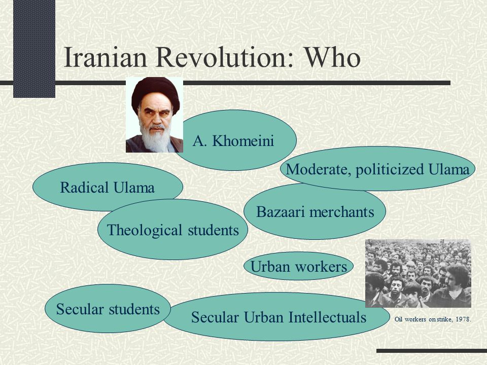 Iranian Revolution: Who Bazaari merchants Moderate, politicized Ulama Radical Ulama A. Khomeini Secular Urban Intellectuals Secular students Theologic