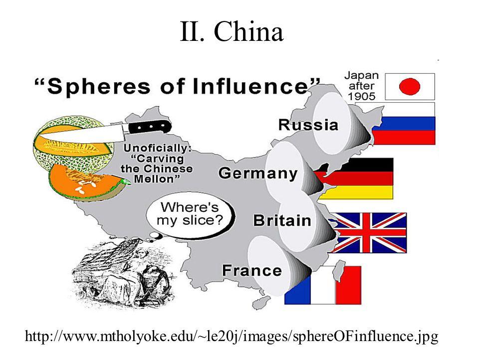 II. China http://www.mtholyoke.edu/~le20j/images/sphereOFinfluence.jpg