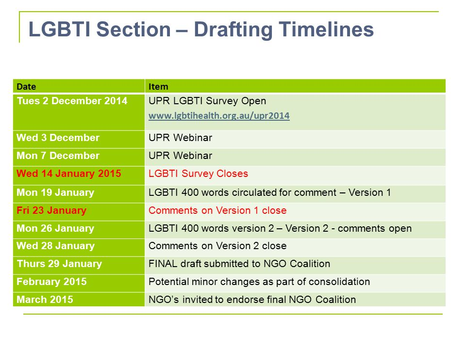 LGBTI Section – Drafting Timelines DateItem Tues 2 December 2014 UPR LGBTI Survey Open www.lgbtihealth.org.au/upr2014 Wed 3 DecemberUPR Webinar Mon 7 DecemberUPR Webinar Wed 14 January 2015LGBTI Survey Closes Mon 19 JanuaryLGBTI 400 words circulated for comment – Version 1 Fri 23 JanuaryComments on Version 1 close Mon 26 January LGBTI 400 words version 2 – Version 2 - comments open Wed 28 January Comments on Version 2 close Thurs 29 January FINAL draft submitted to NGO Coalition February 2015Potential minor changes as part of consolidation March 2015NGO's invited to endorse final NGO Coalition
