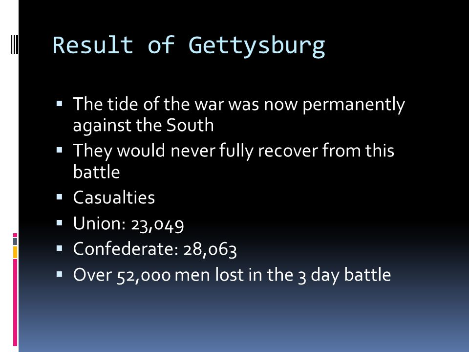 After the Battle  More than 23,000 Union casualties and 28,000 Confederate Casualties  Lee gave up hopes of invading the North and retreated back to Virginia  Lee turned in his resignation which Jefferson Davis did not accept  The North won the Battle of Vicksburg (May 18-July 4th, 1863)