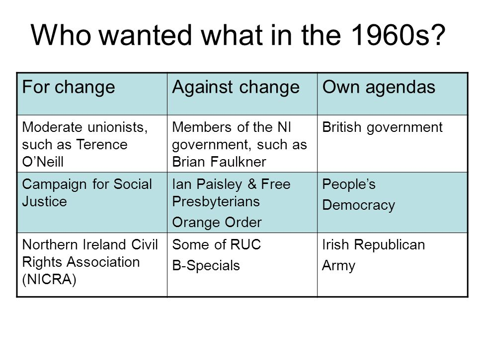 Why political violence in 1969? Failure of leadership on all sides in Northern Ireland to manage change. By the 1960s a significant number of people o