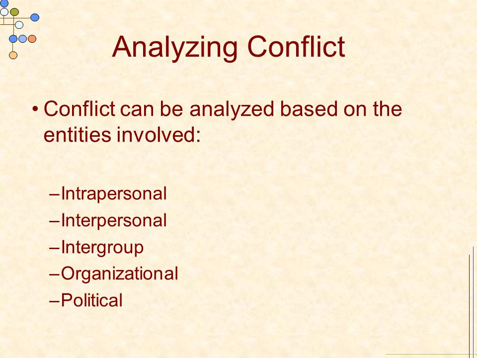 Analyzing Conflict Conflict can be analyzed based on the entities involved: –Intrapersonal –Interpersonal –Intergroup –Organizational –Political