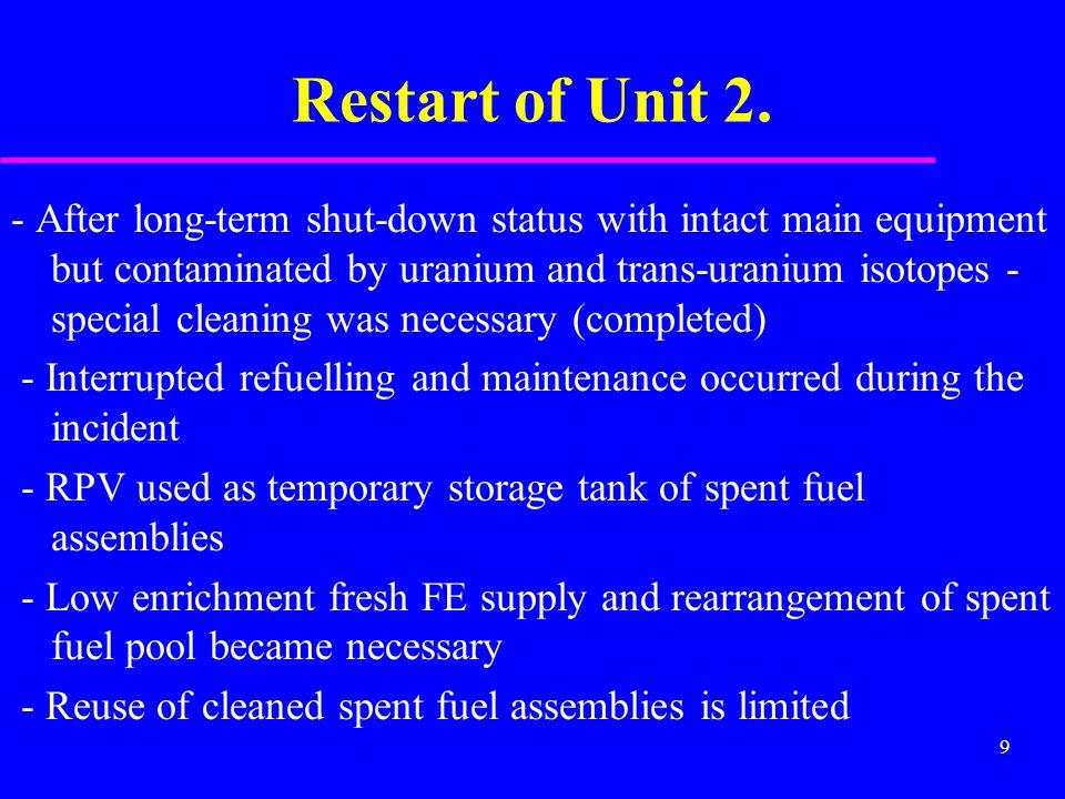 9 Restart of Unit 2.