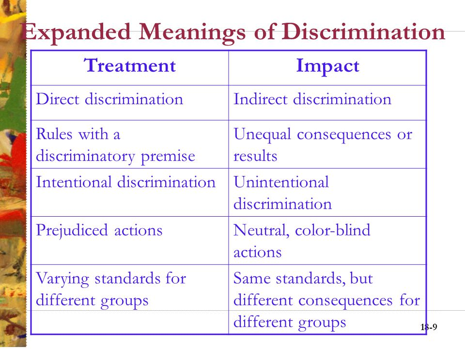 18-8 Expanded Meanings of Discrimination Disparate Treatment Disparate Impact –Griggs v. Duke Power Company
