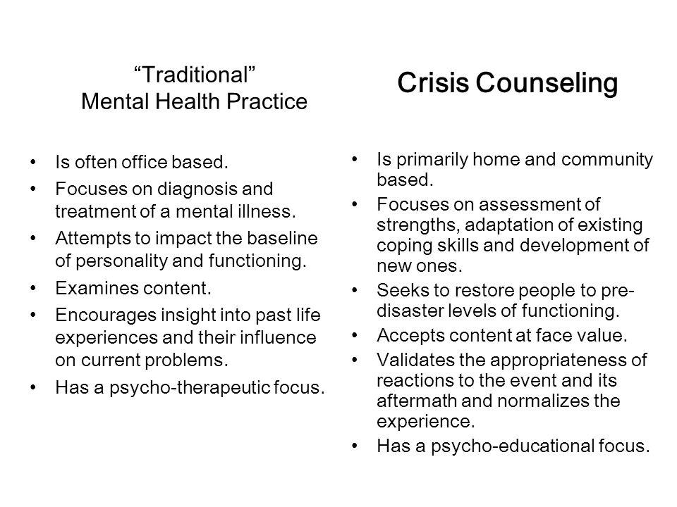Traditional Mental Health Practice Is often office based.