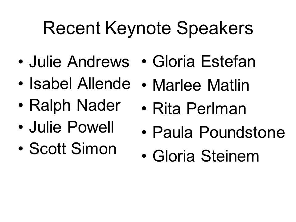 Recent Keynote Speakers Julie Andrews Isabel Allende Ralph Nader Julie Powell Scott Simon Gloria Estefan Marlee Matlin Rita Perlman Paula Poundstone Gloria Steinem