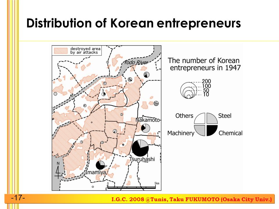 I.G.C. 2008 @Tunis, Taku FUKUMOTO (Osaka City Univ.) -17- Distribution of Korean entrepreneurs