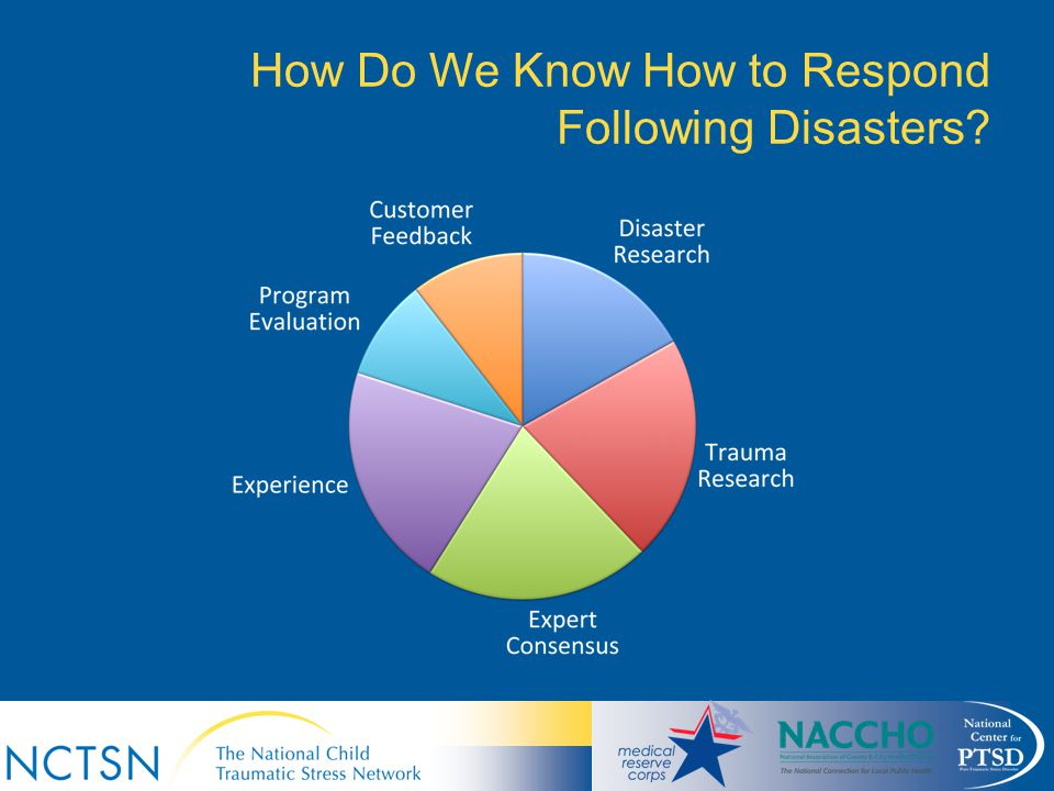 How Do We Know How to Respond Following Disasters?