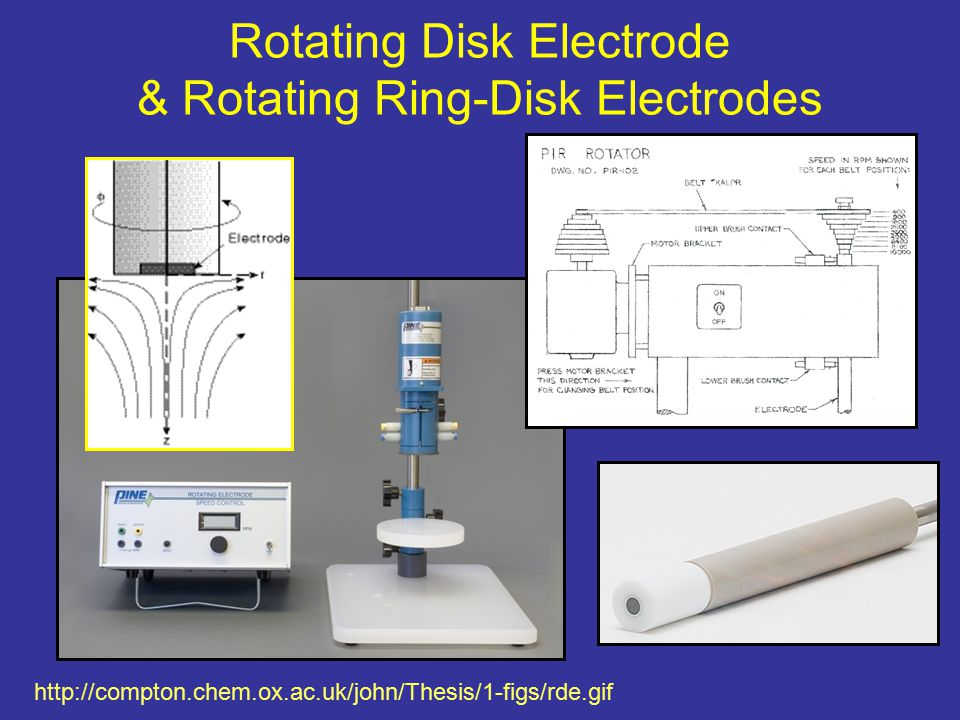 Rotating Disk Electrode & Rotating Ring-Disk Electrodes http://compton.chem.ox.ac.uk/john/Thesis/1-figs/rde.gif