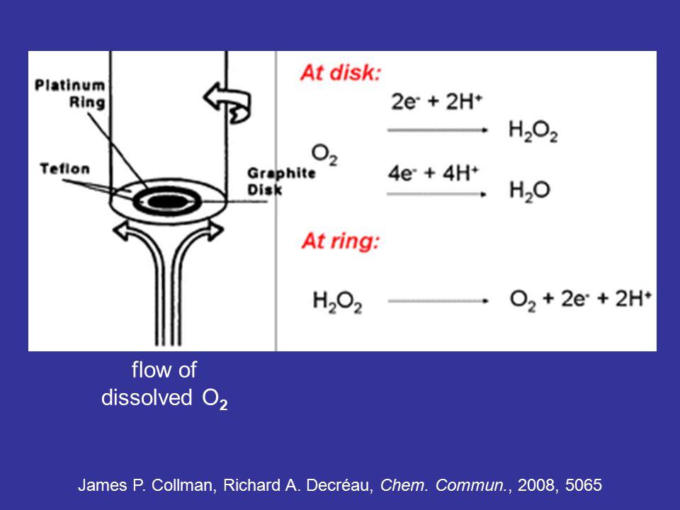 James P. Collman, Richard A. Decréau, Chem. Commun., 2008, 5065 flow of dissolved O 2