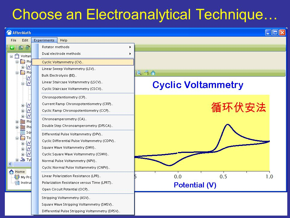Choose an Electroanalytical Technique…