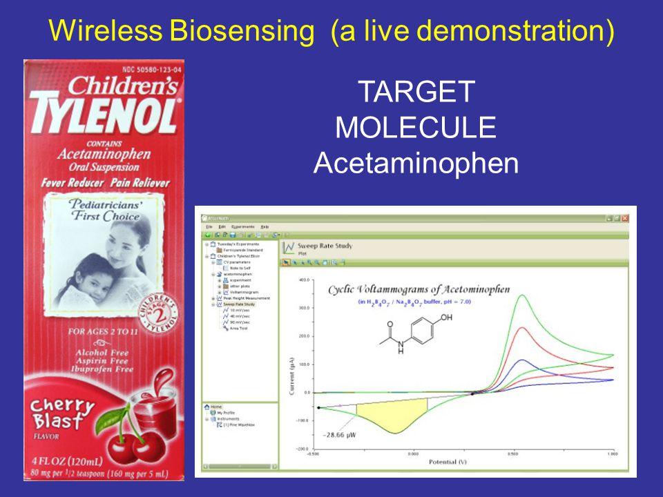 Wireless Biosensing (a live demonstration) TARGET MOLECULE Acetaminophen