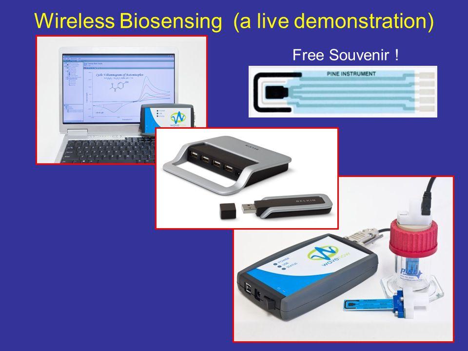 Wireless Biosensing (a live demonstration) Free Souvenir !