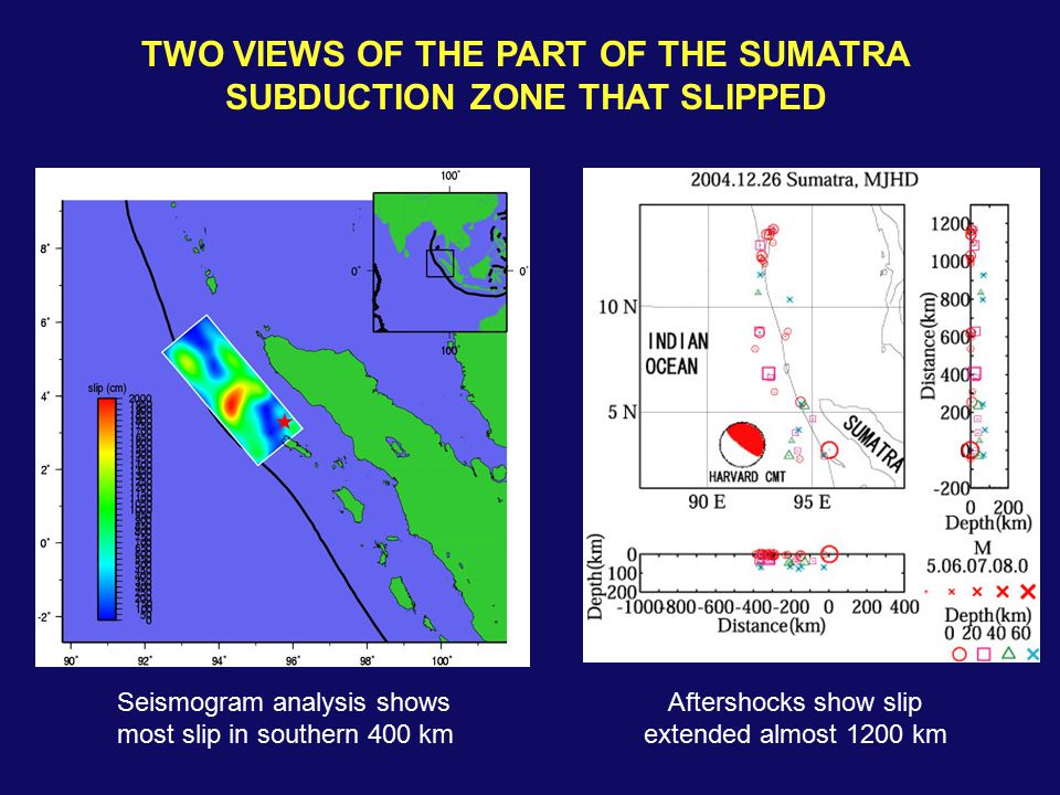 TWO VIEWS OF THE PART OF THE SUMATRA SUBDUCTION ZONE THAT SLIPPED Seismogram analysis shows most slip in southern 400 km Aftershocks show slip extende