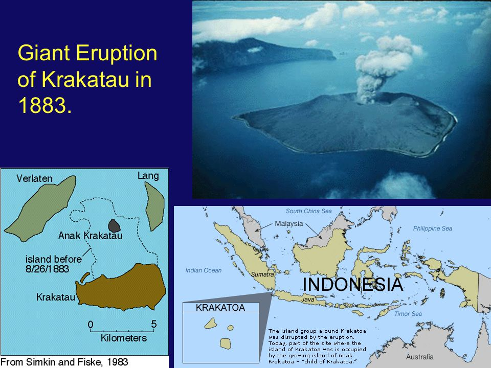 Giant Eruption of Krakatau in 1883.