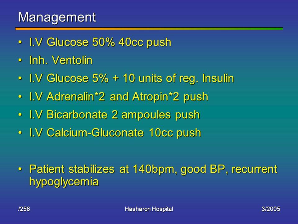 3/2005Hasharon Hospital/256 Management I.V Glucose 50% 40cc pushI.V Glucose 50% 40cc push Inh.